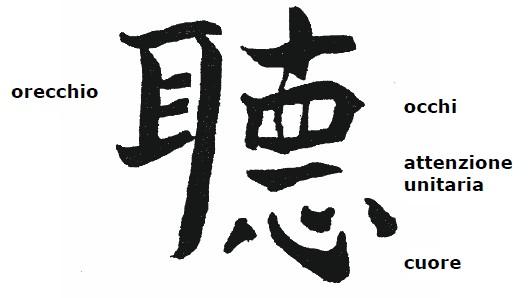 ideogramma_cinese_ascolto-1